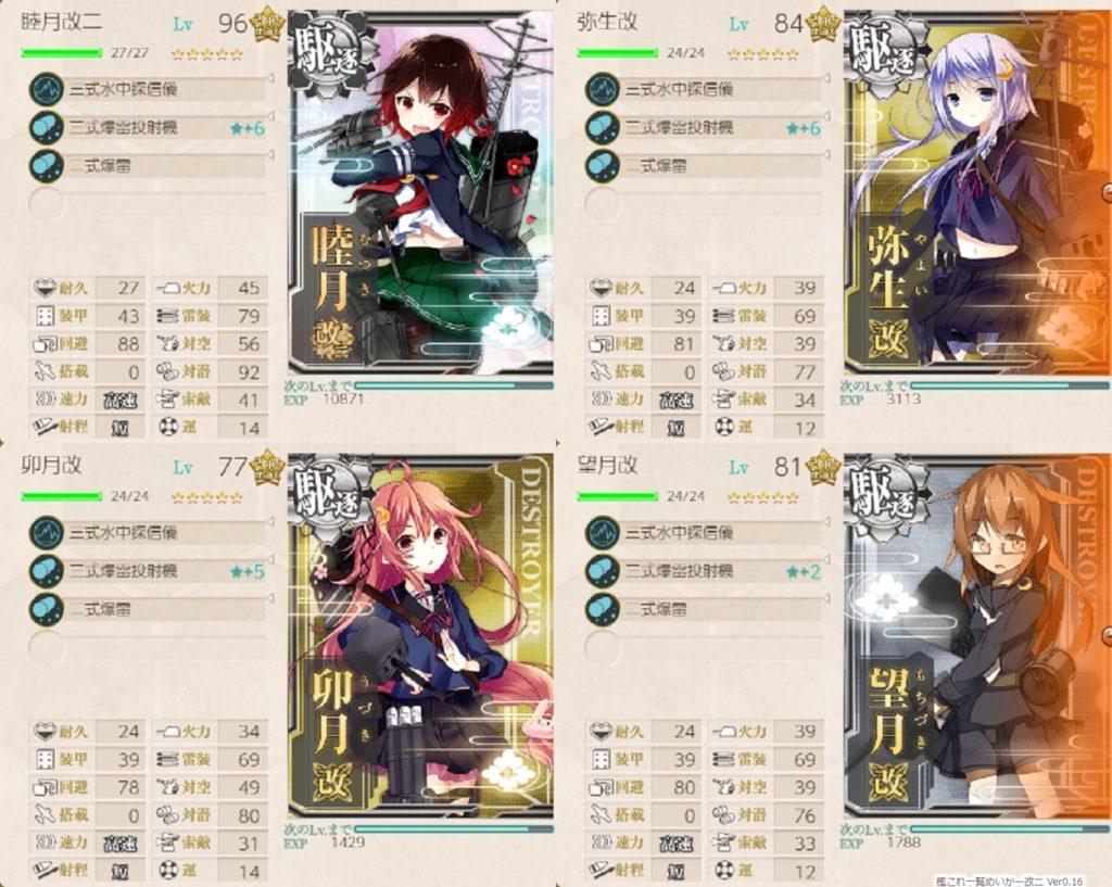 艦これ「第三十駆逐隊」対潜哨戒!・攻略編成・装備