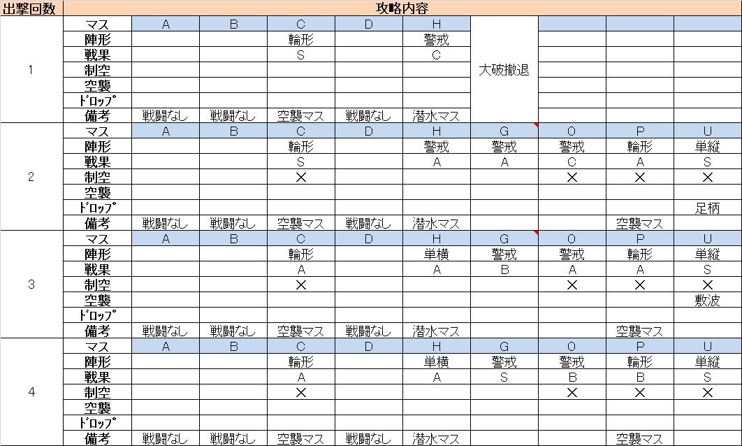 艦これ_2018年_冬イベ_E6_撃破ゲージ1_01
