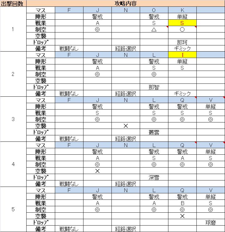 艦これ_2018年_冬イベ_E6_撃破ゲージ2_00