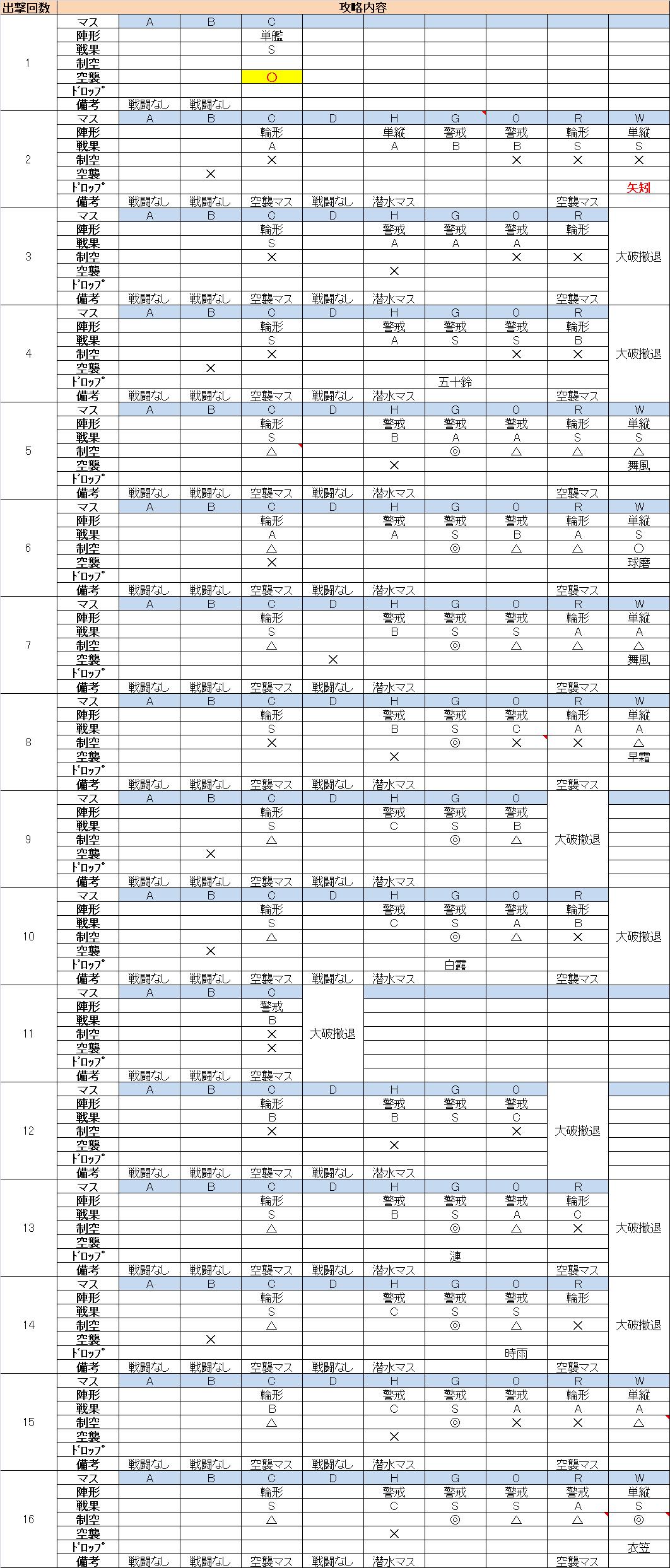 艦これ_2018年_冬イベ_E6_撃破ゲージ3_26