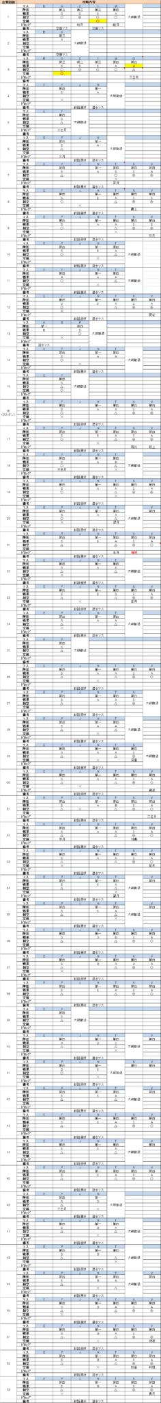 艦これ_2018年_冬イベ_E7_撃破ゲージ1_29