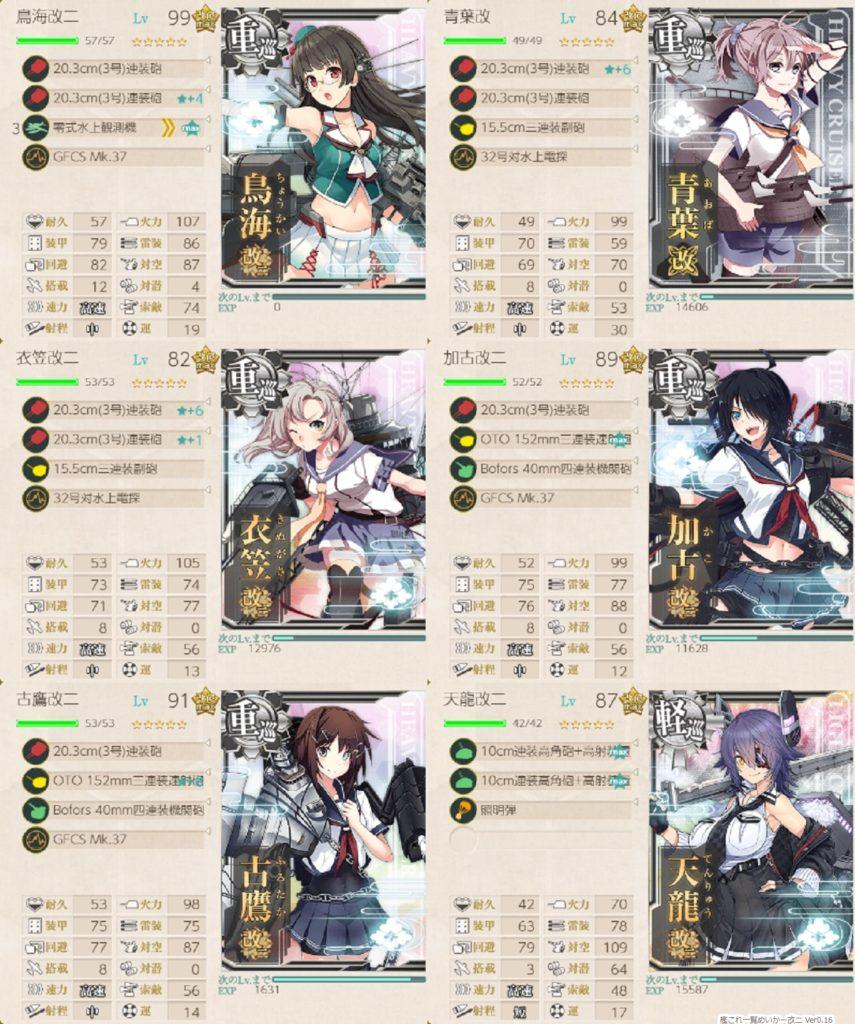 艦これ・新「三川艦隊」出撃せよ!_2-3・攻略編成