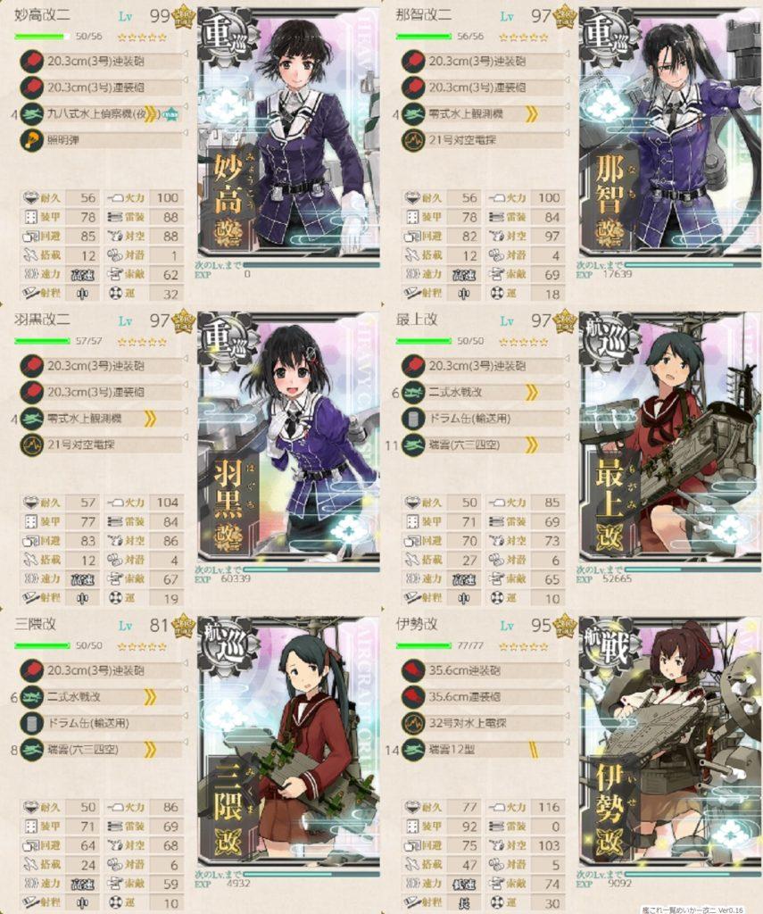 艦これ「第五戦隊」出撃せよ!_2-5・攻略編成・装備