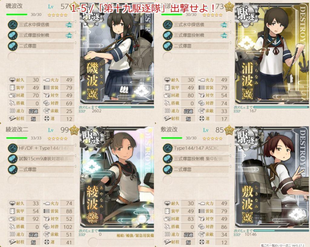 【艦これ】単発任務『「第十九駆逐隊」出撃せよ!』【二期】/ 1-5攻略編成