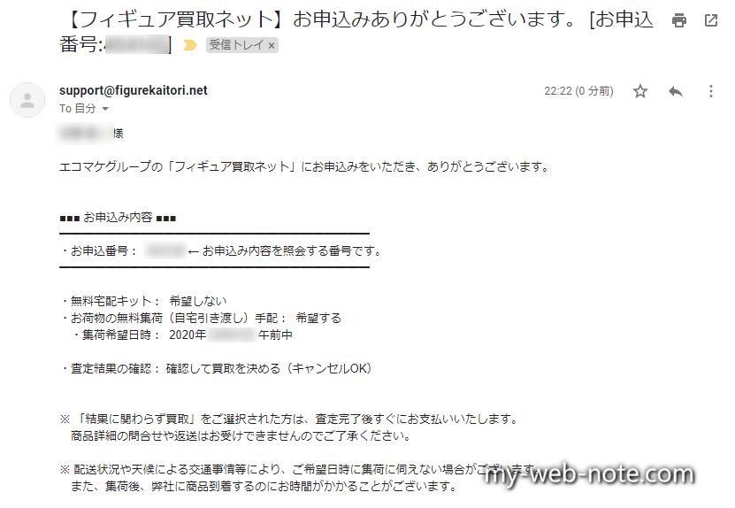 フィギュア買取ネット・お申込みありがとうございます。