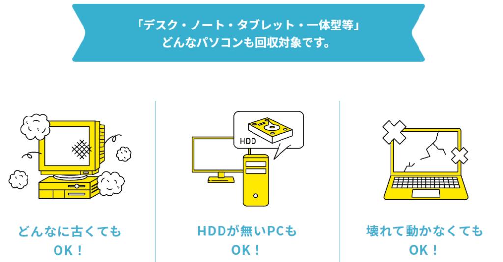 リンネットジャパン / どんなパソコンも回収対象