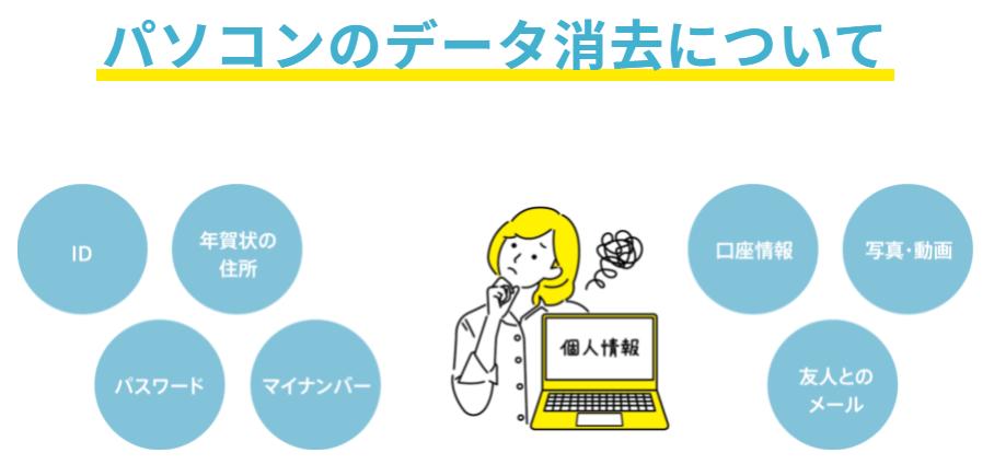 データ消去ソフトが無料で貰える!/ リンネットジャパン