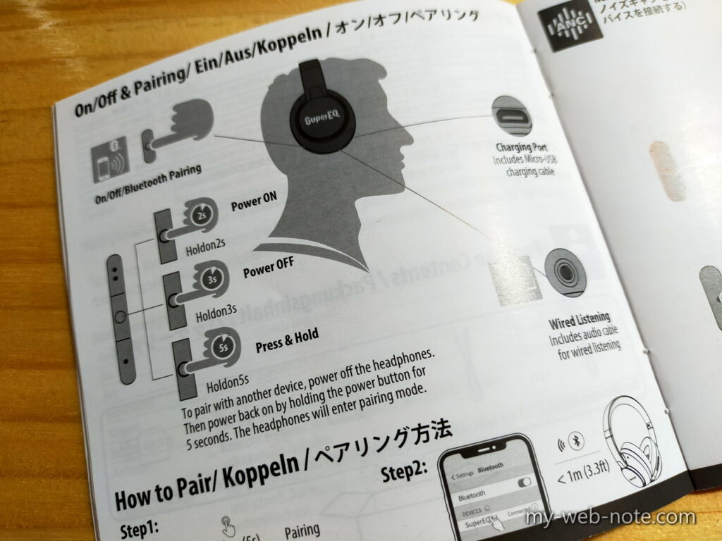 ワイヤレスヘッドホン「OneOdio SuperEQ S1」パッケージ&外観 / 取扱説明書の操作方法