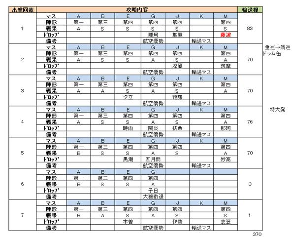 e2_出撃履歴