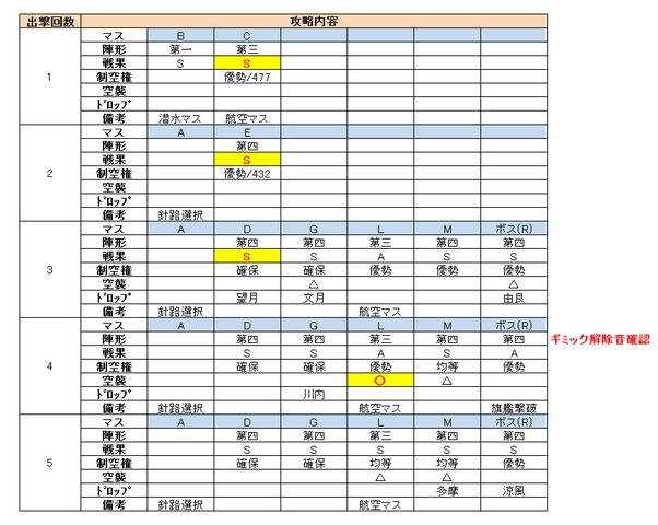 e5_撃破1_出撃履歴