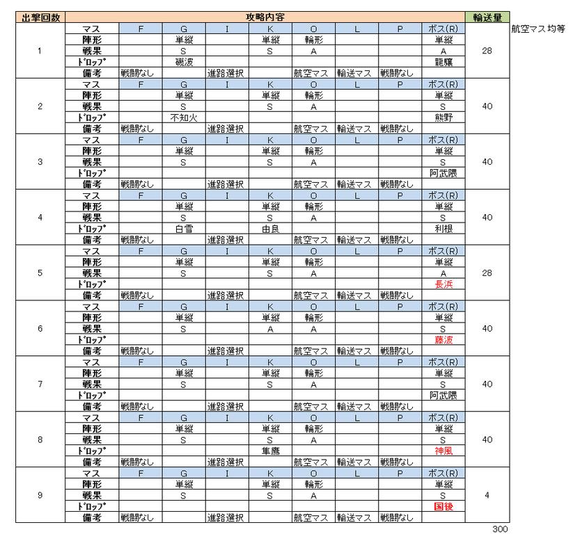 e2_輸送_出撃履歴