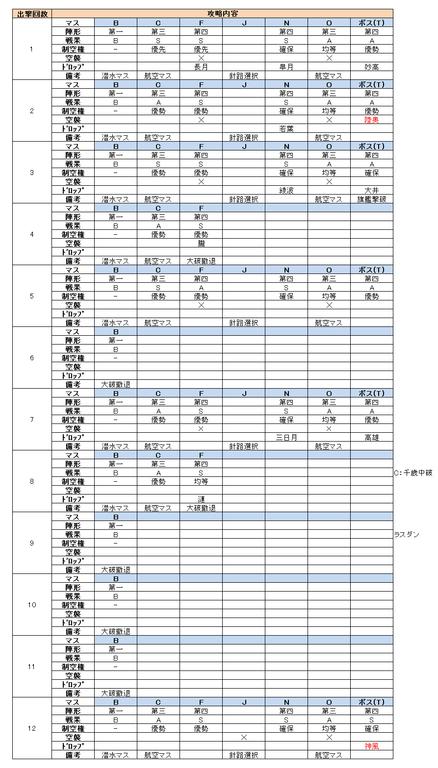e5_撃破2_出撃履歴